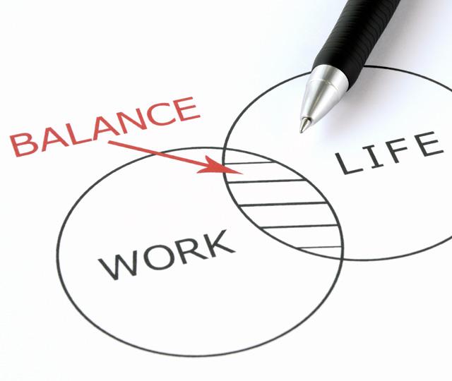 働き方に関するイメージ